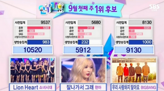 girls-generation-inkigayo-9th-win