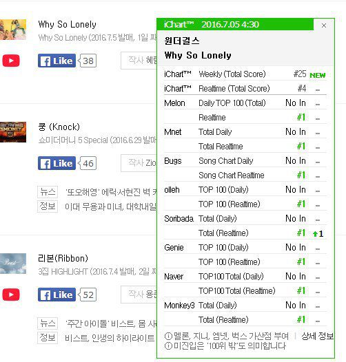 Wonder-Girls_1467663529_allkill