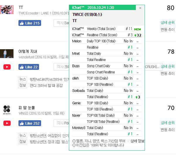 twice_1477241790_allkill