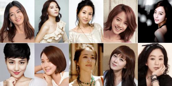 actresses-born-1981